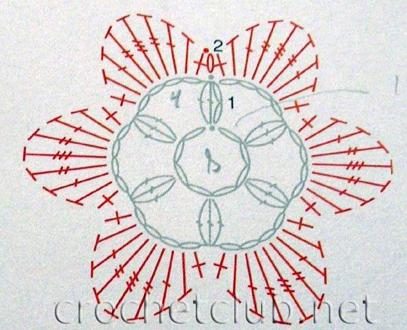Вязание крючком ирландской кружево