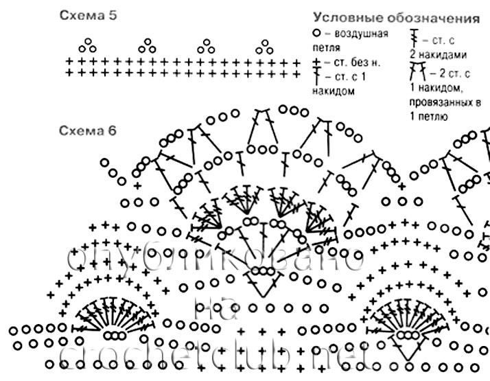 Рюши связаны отдельно по схеме