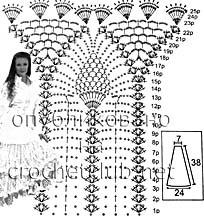 ананас для юбки