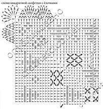 схема квадратной салфетки филейным узором