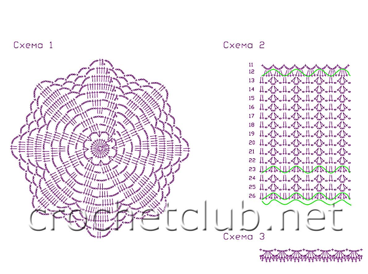Простые схемы вязания детских шапок спицами
