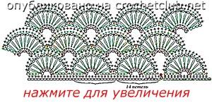 схема ракушек с вытянутыми петлями