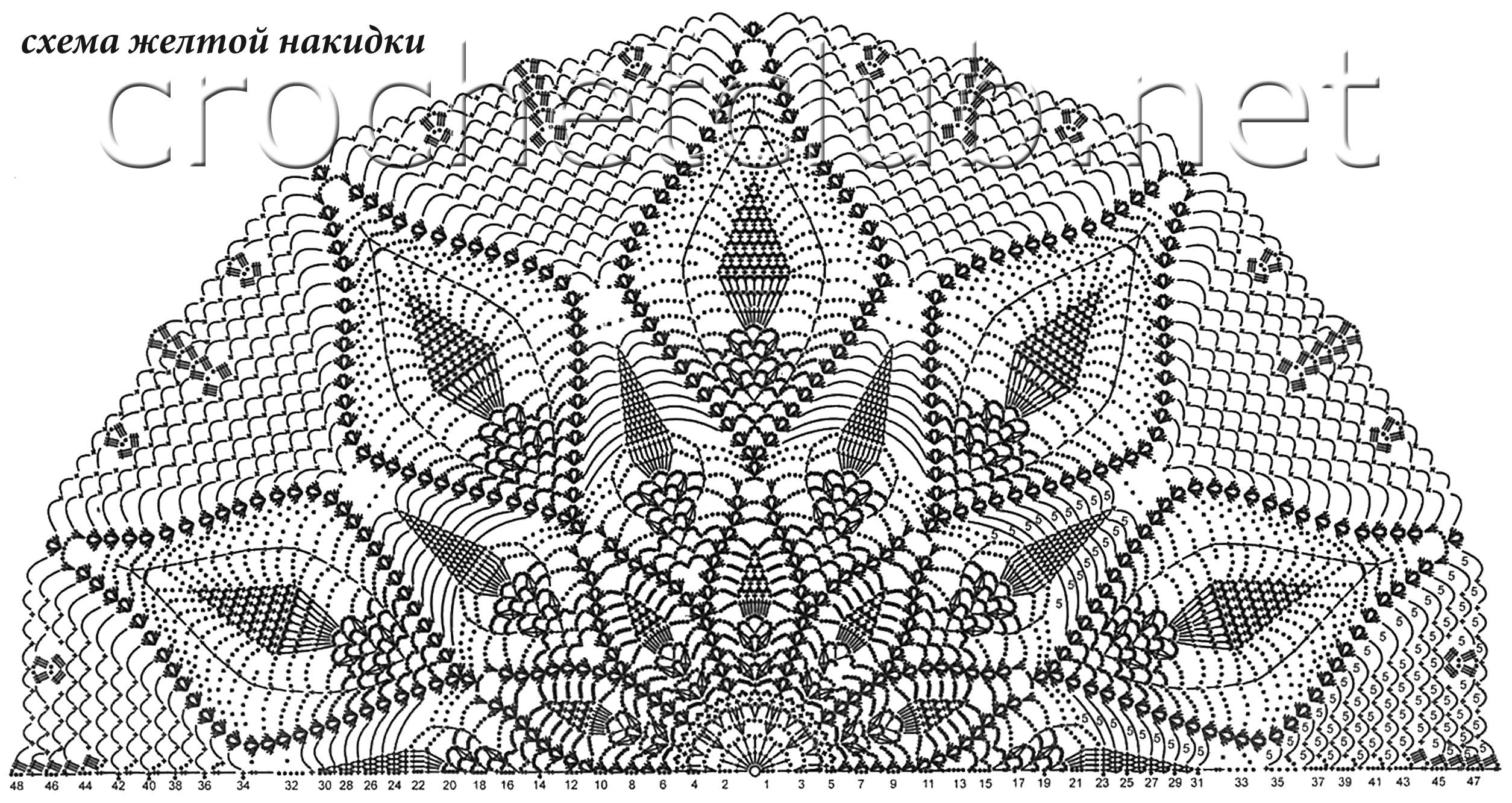 Мои милые дамы.  Сегодня для вас подборка налей и палантинов, связанных крючком. http://crochetclub.net/blog...