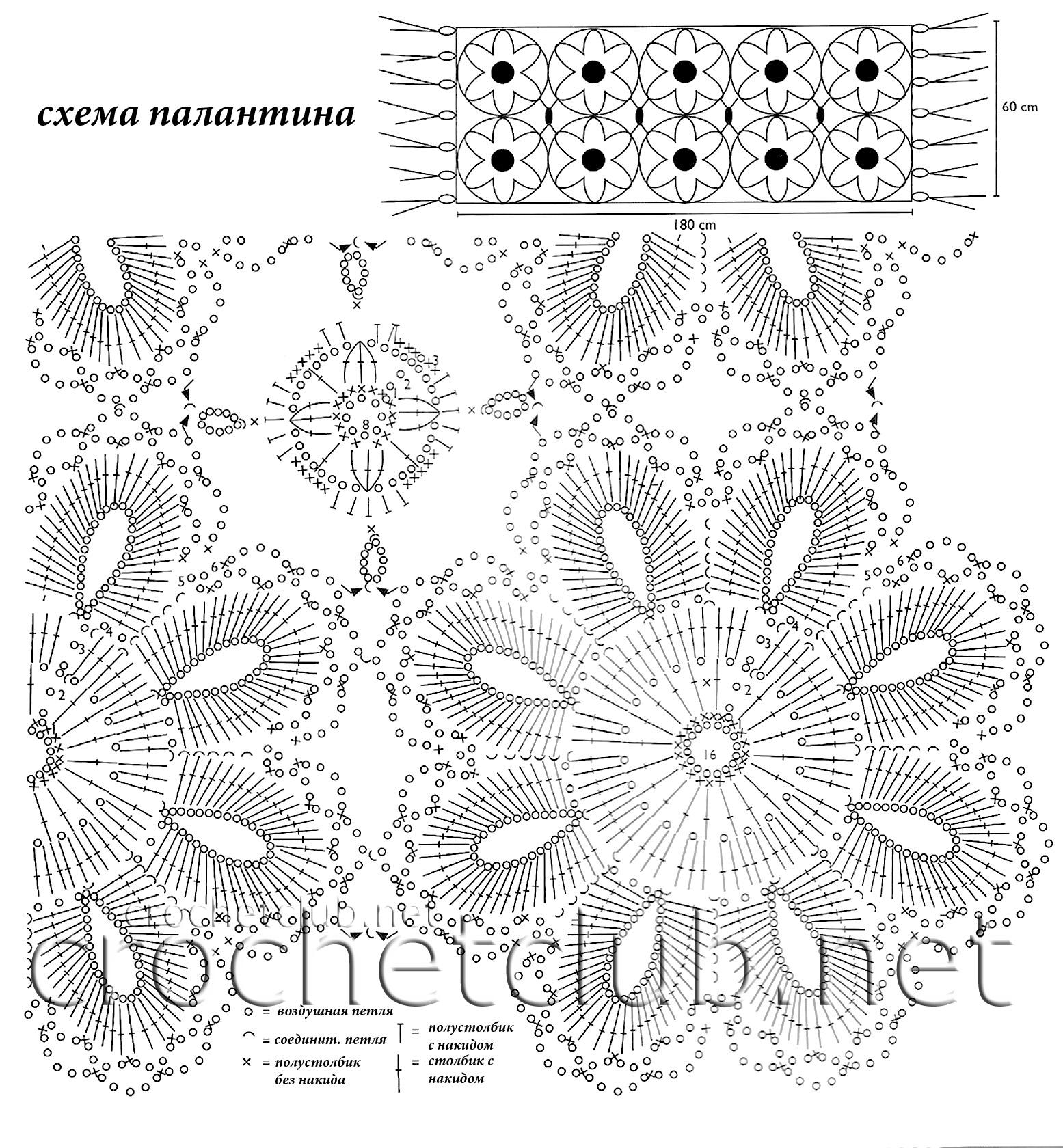 палантин из цветочных мотивов вязание крючком блог настика