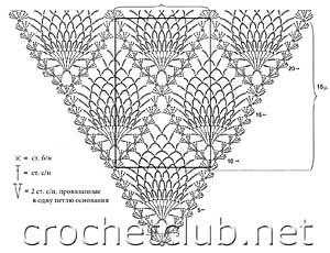 схема шали из секционной пряжи