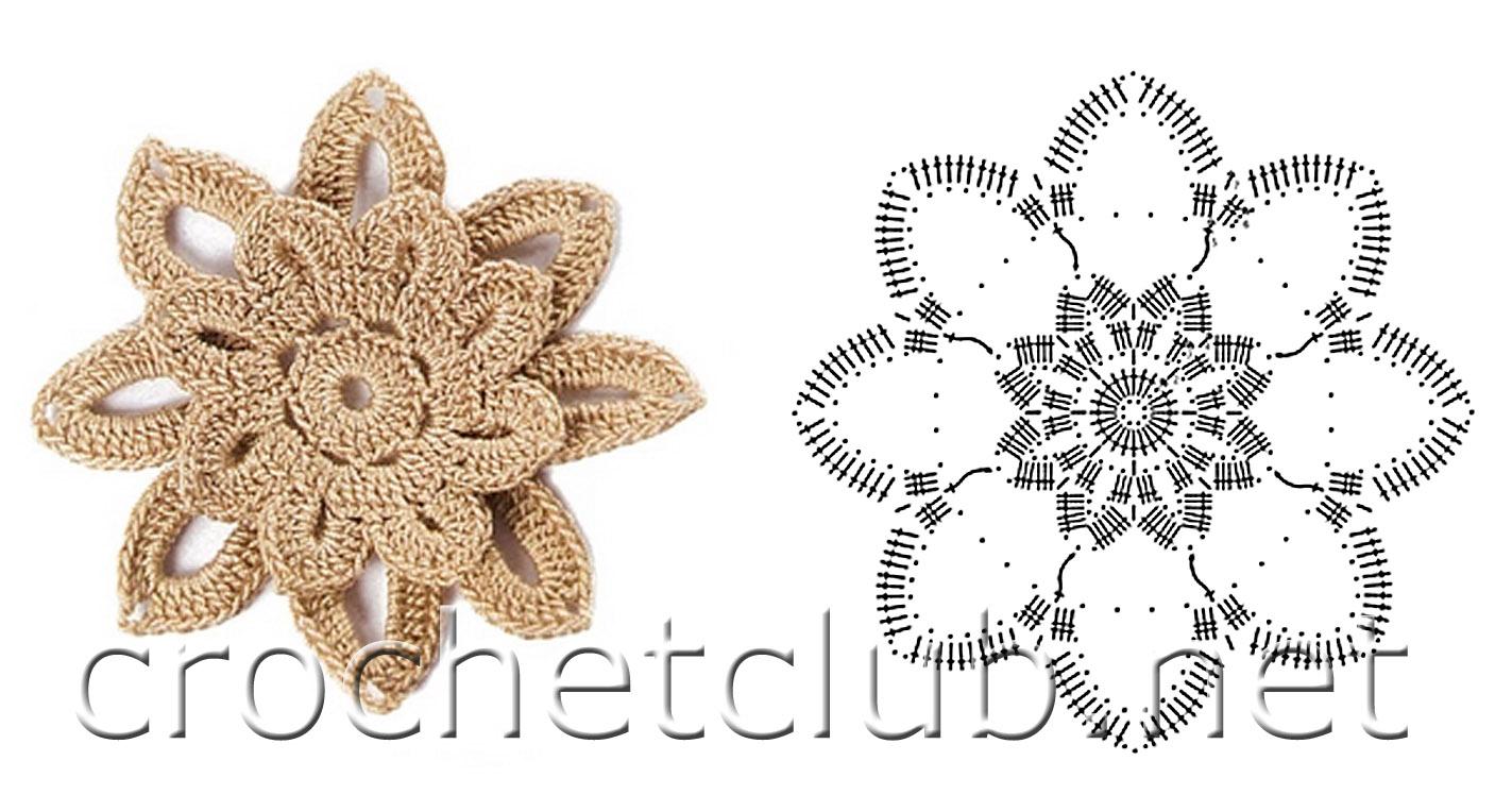 Схемы ирландского кружева цветы крючком