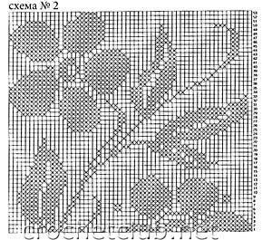 схема филейного узора 2