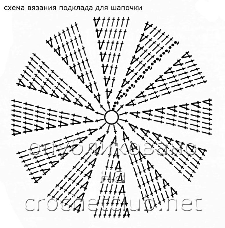 Схема вязания шапочки крючком 9