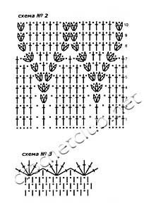 схемы 2 и 3 кофточки с узором из ананасов