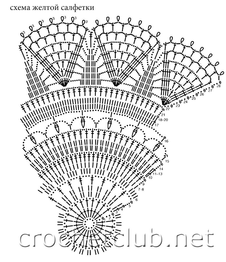 схема крючок салфетка.