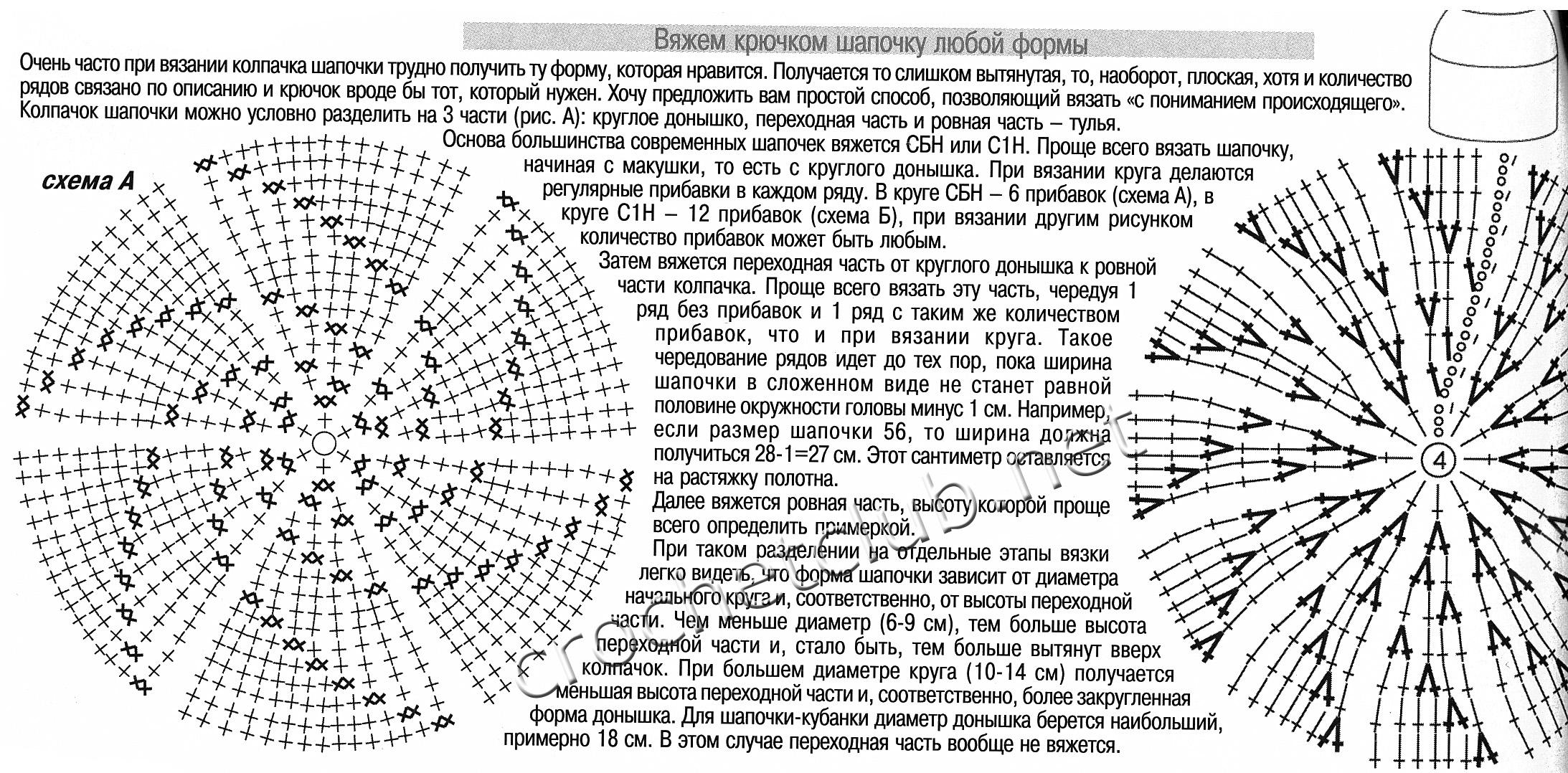 Схема вязания шапки крючком 8 фотография