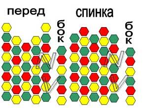 схема расположения мотивов