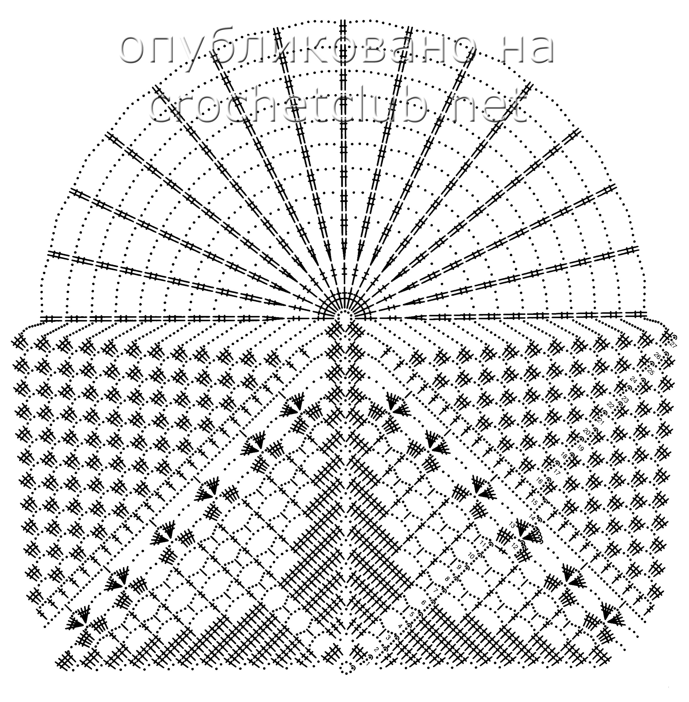 Квадратные салфетки вязанные крючком