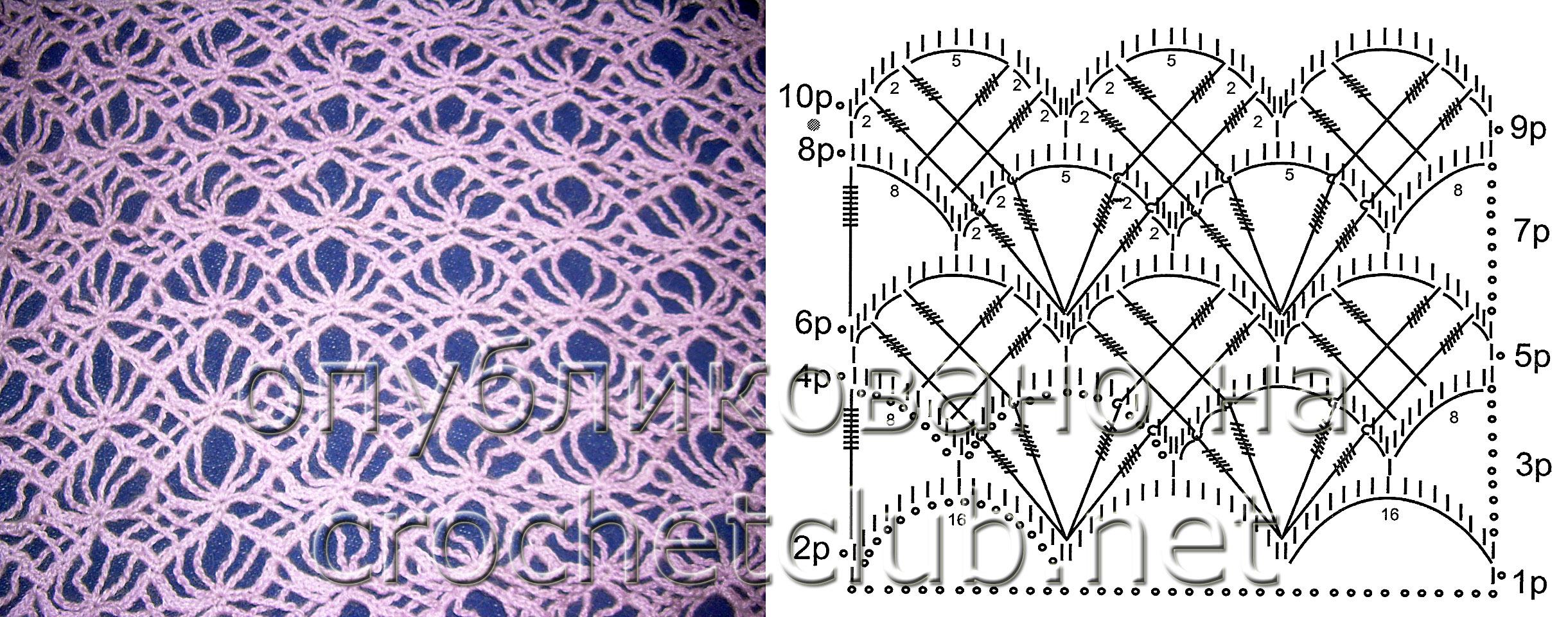 Красивые и необычные узоры для вязания крючком