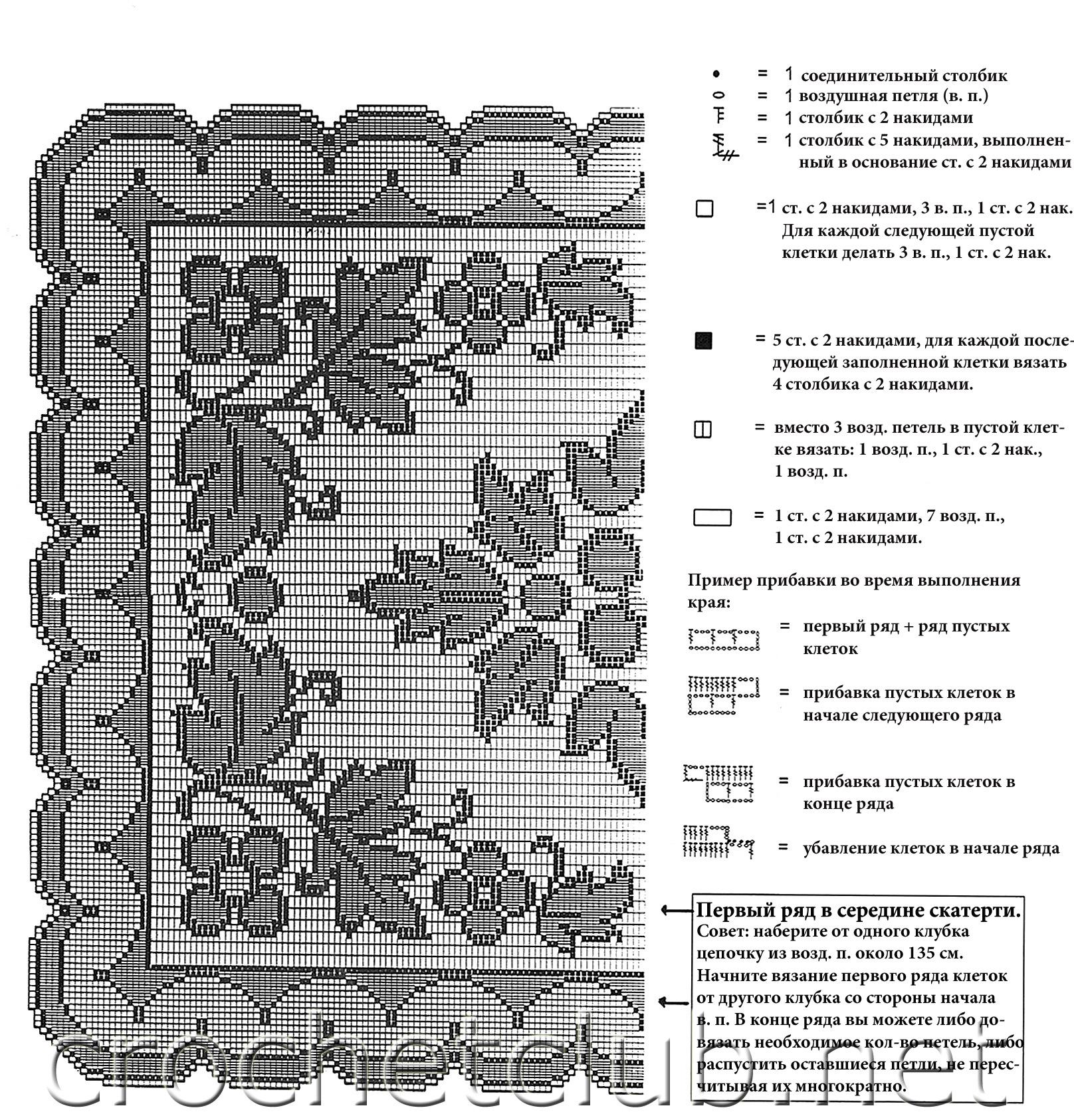Вязание скатертей крючком схемы вязания