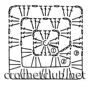 схема квадрата для сумки