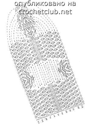 схема носков