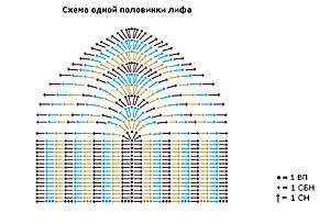 схема одной половинки лифа