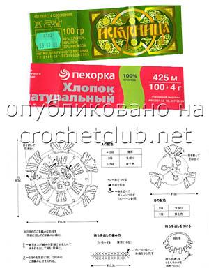 схема сумки из цветочных мотивов 1
