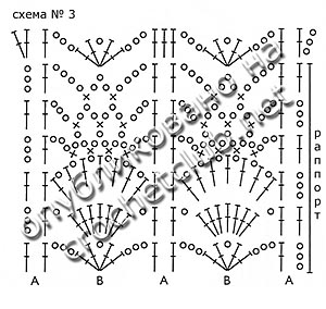 схема сарафана 3