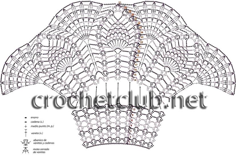 Схемы обвязки края крючком