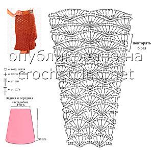 схема юбки, связанной крючком