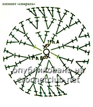 элемент спираль