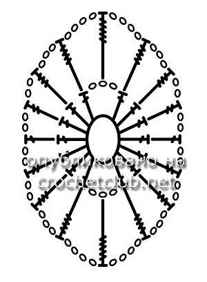 схема 2-островок