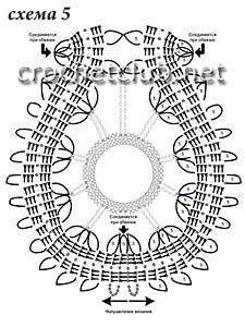 схема 5-нижняя капелька центральной вставки