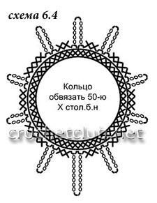схема 6.4 десятилучевая жемчужина в верхнюю капельку