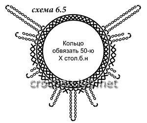схема 6.5 главная жемчужина
