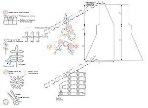 схемы вязания карамельной безрукавки