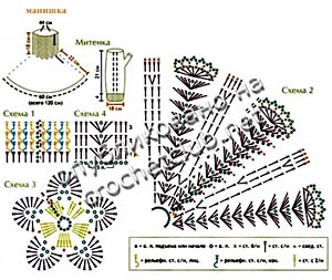 схемы вязания манишки