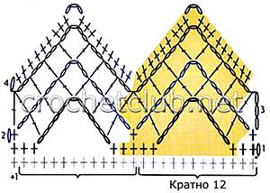 Схема обвязки шарфа из комплекта парижский шик