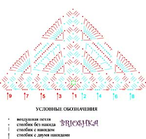 схема бактуса для девочки