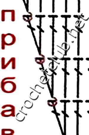 Схема прибавления петель