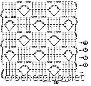 схема вязания бирюзового шарфа