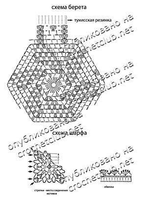 схемы берета и шарфа из квадратных мотивов