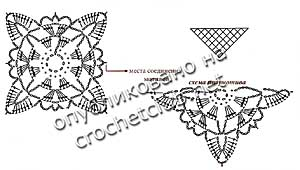 схемы треугольной шали из мотивов