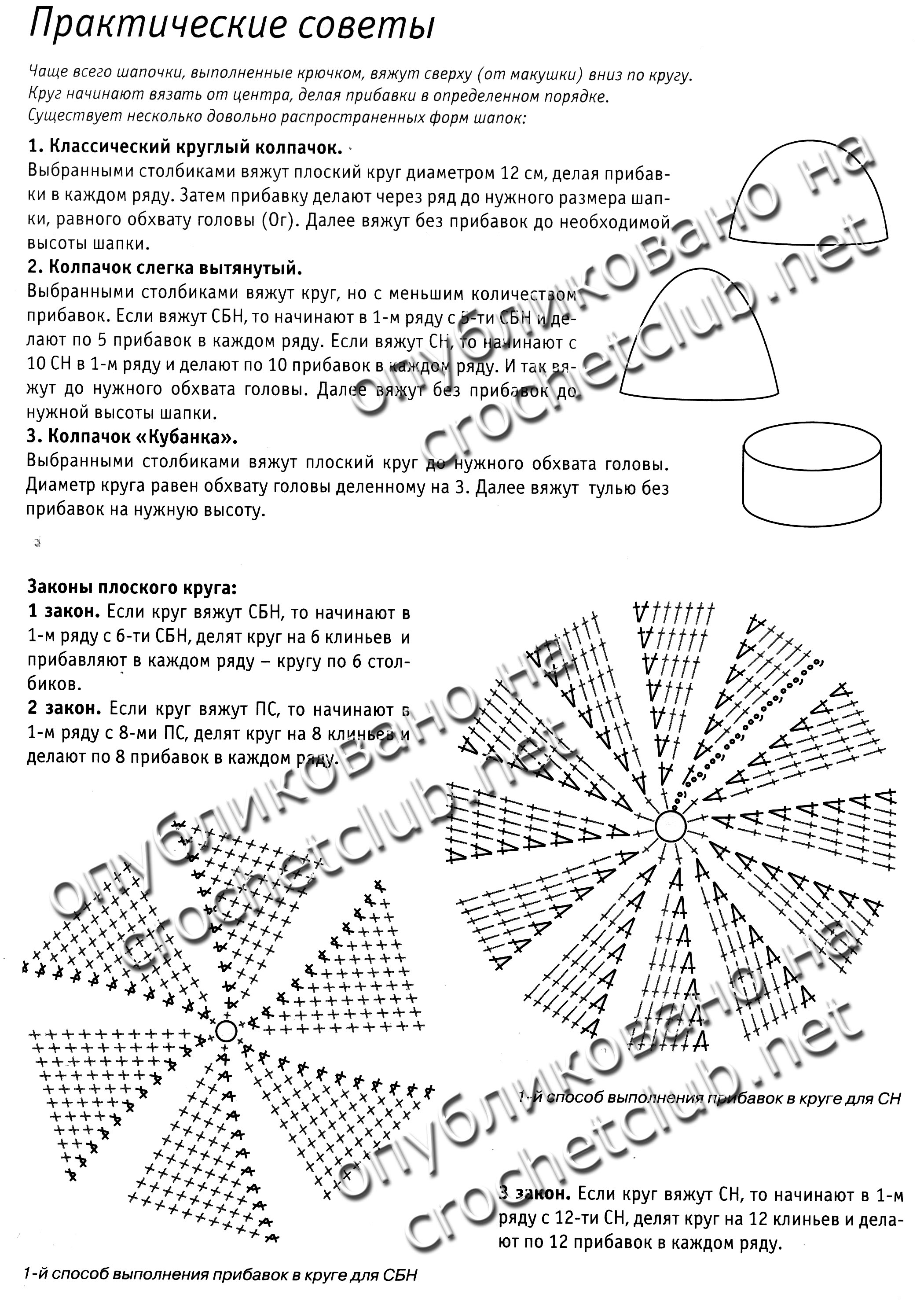 Схема вязания шапки крючком 10 фотография