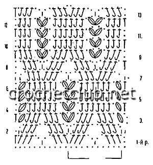 кофточка бирюзовый прилив-схема узора