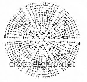 схема кругов