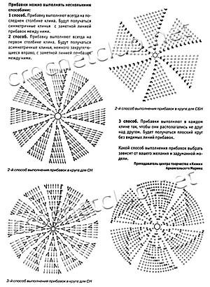 схема шапочки клубничка