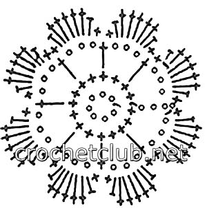 кардиган в технике ирландского кружева-схема 2