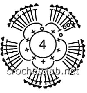 кардиган в технике ирландского кружева-схема 5