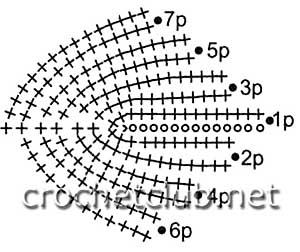 кардиган в технике ирландского кружева-схема 8