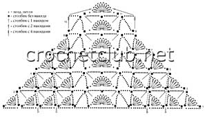 вязаная аметистовая шаль-схема