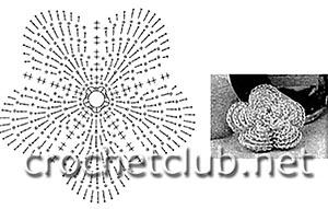 розовый комплект для малышки-схема цветка