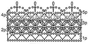 вязаный сарафан из ромашек-схема тесьмы