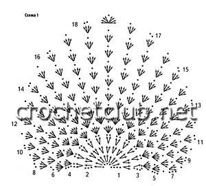 бирюзовый сарафан крючком-схема лифа
